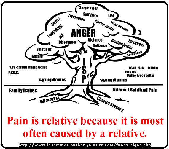 Pain is relative because it is most often caused by a relative.